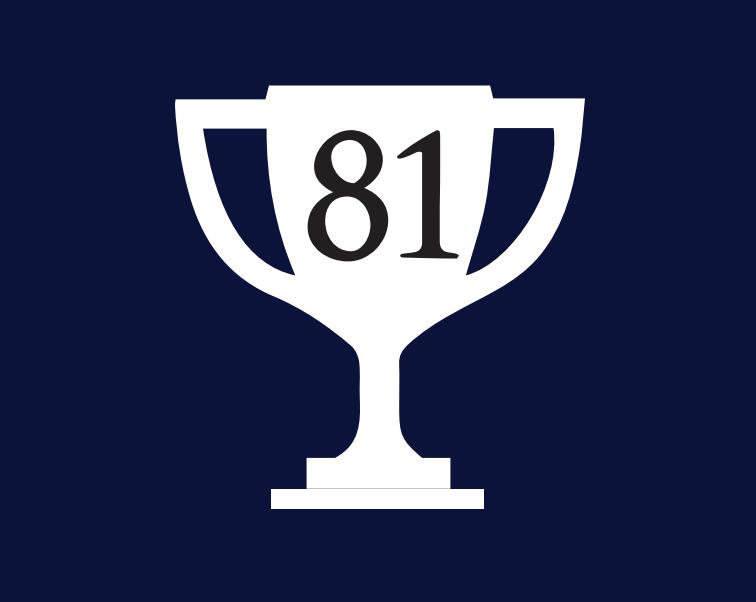 81 Trophy